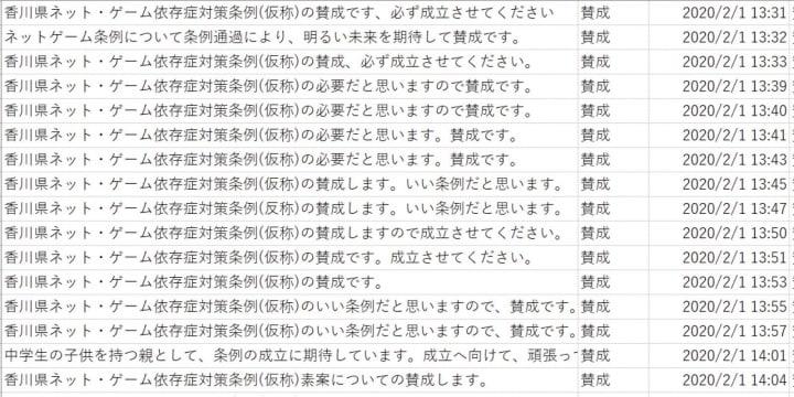香川県ゲーム規制条例「パブコメ」…LINEのチームが分析、シンポで発表へ