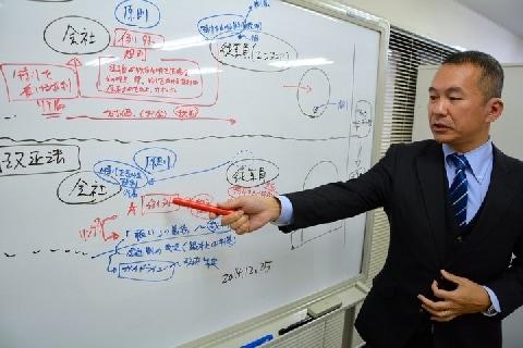 社員発明の「特許」は会社のもの 「法改正」の影響は?エンジニア出身の弁護士に聞く