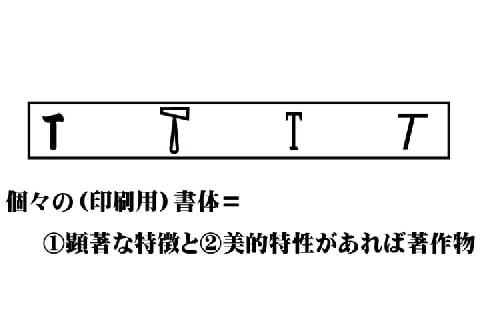 「&TOKYO」ロゴが物議――舛添都知事「記号だから著作権はない」は本当なのか?