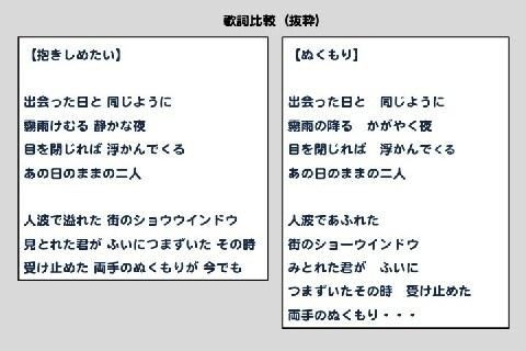 ミスチル歌詞「パクリ騒動」 平浩二さんが歌う「ぬくもり」は著作権侵害なのか?