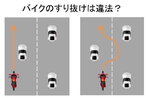 大混雑の車の間をスイスイ、バイク「すり抜け走行」の法的問題は?