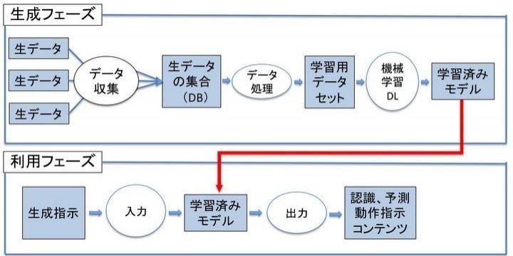日本が先頭に立てる?「AIのビジネス活用」現場で直面する法的課題…柿沼弁護士語る